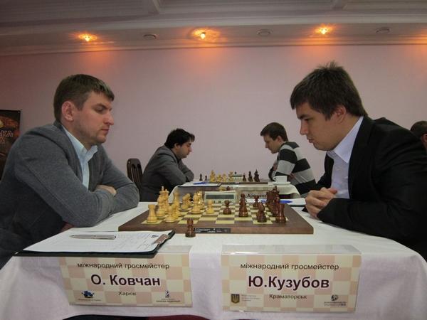 Kovchan-Kuzubov